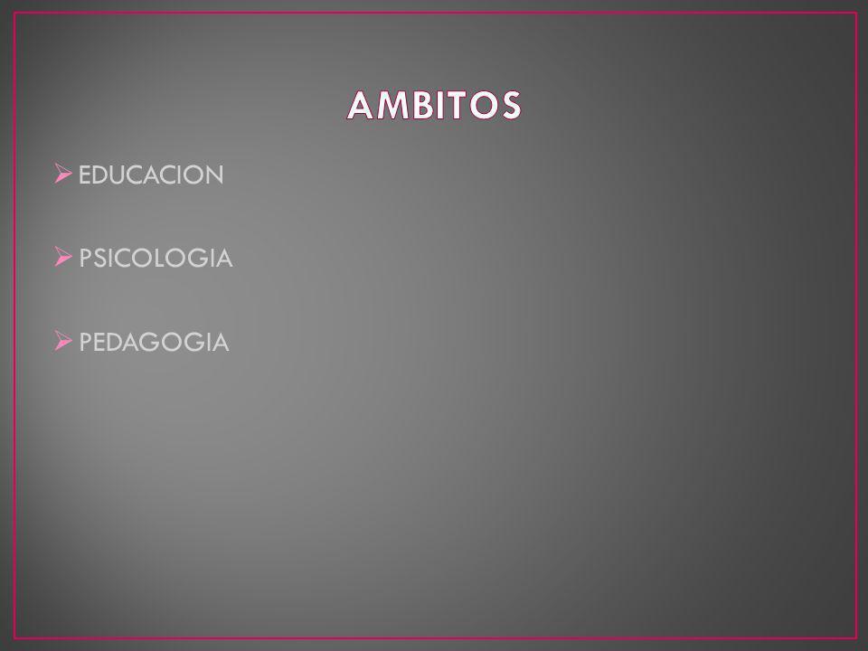 AMBITOS EDUCACION PSICOLOGIA PEDAGOGIA