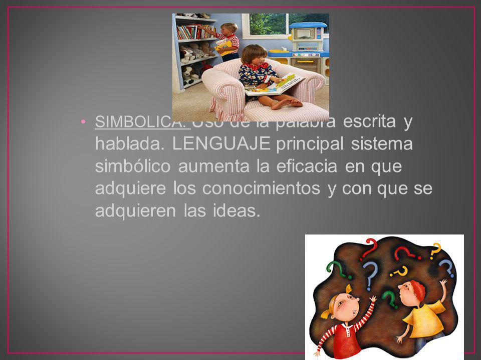 SIMBOLICA: Uso de la palabra escrita y hablada