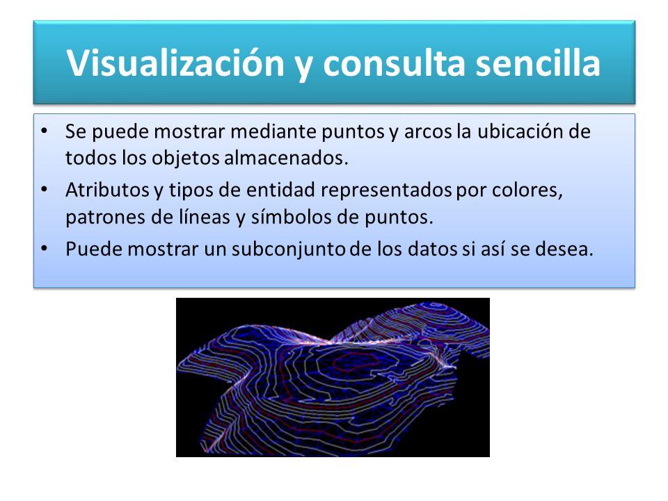 Visualización y consulta sencilla