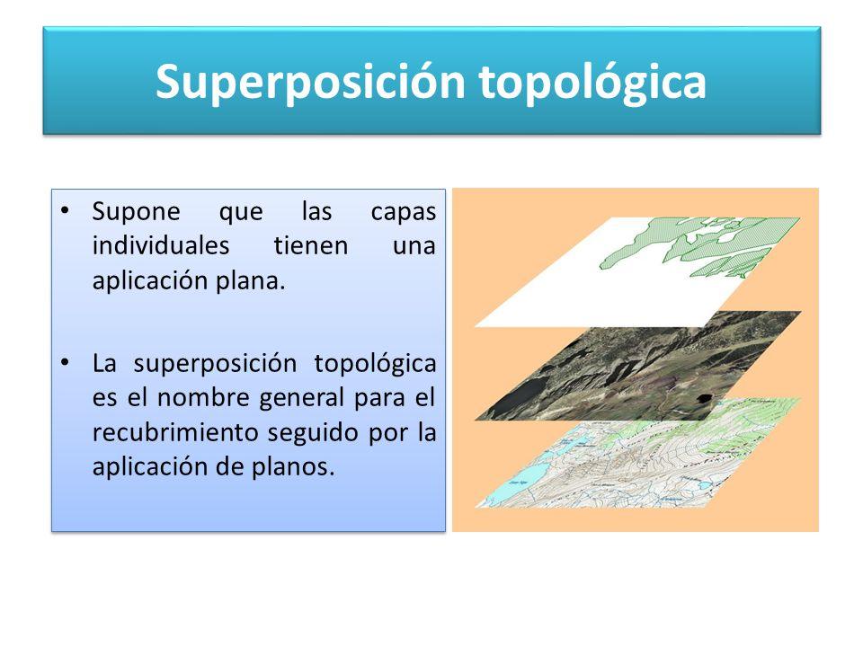 Superposición topológica