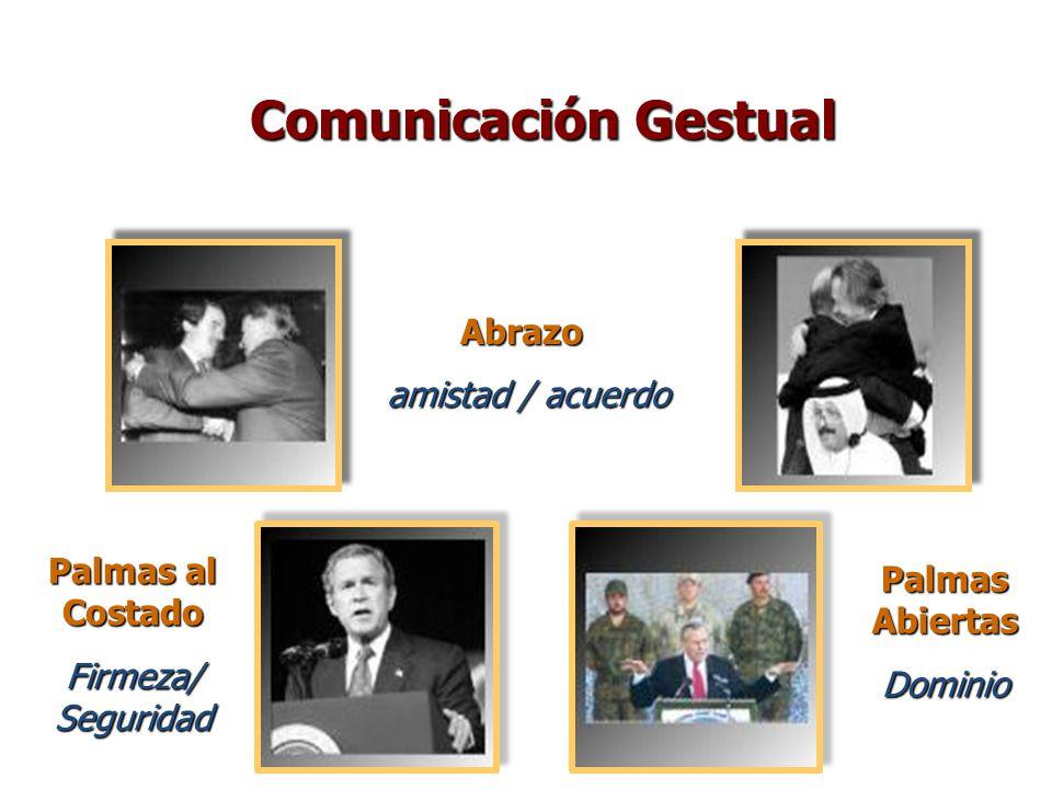 Comunicación Gestual Abrazo amistad / acuerdo Palmas al Costado
