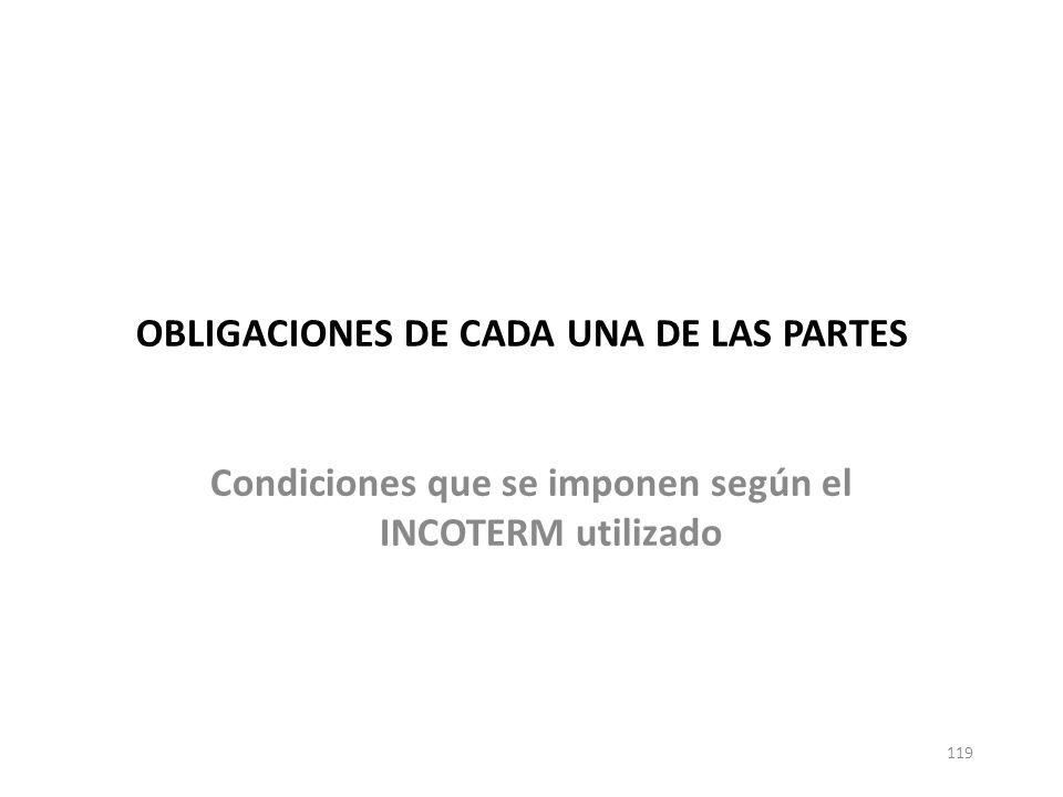 OBLIGACIONES DE CADA UNA DE LAS PARTES