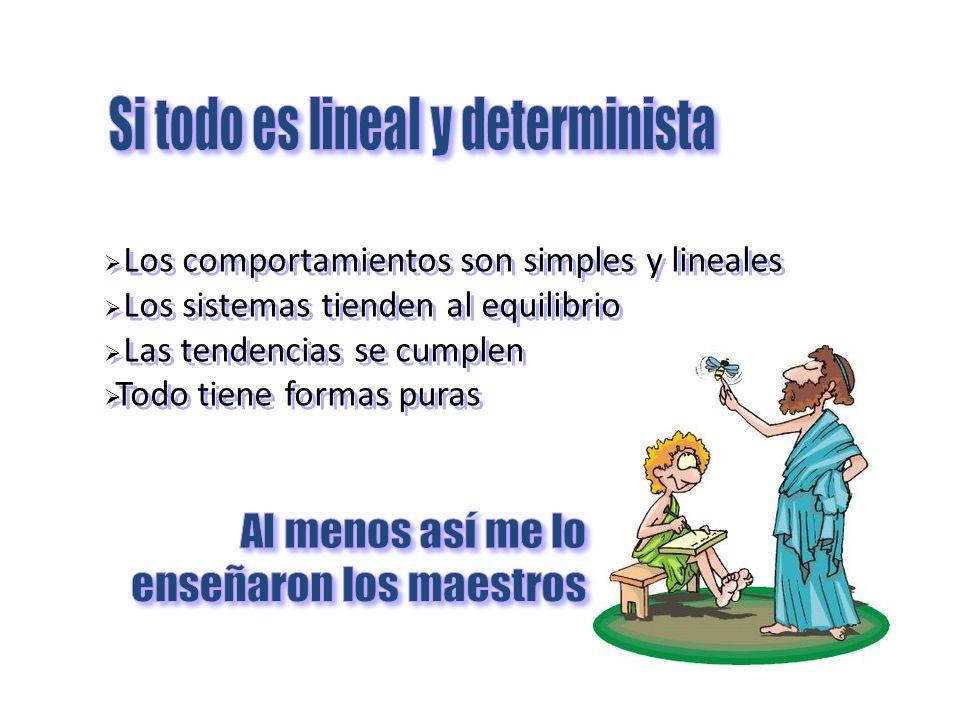 Si todo es lineal y determinista