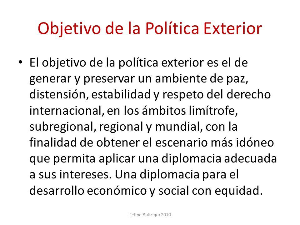 Objetivo de la Política Exterior
