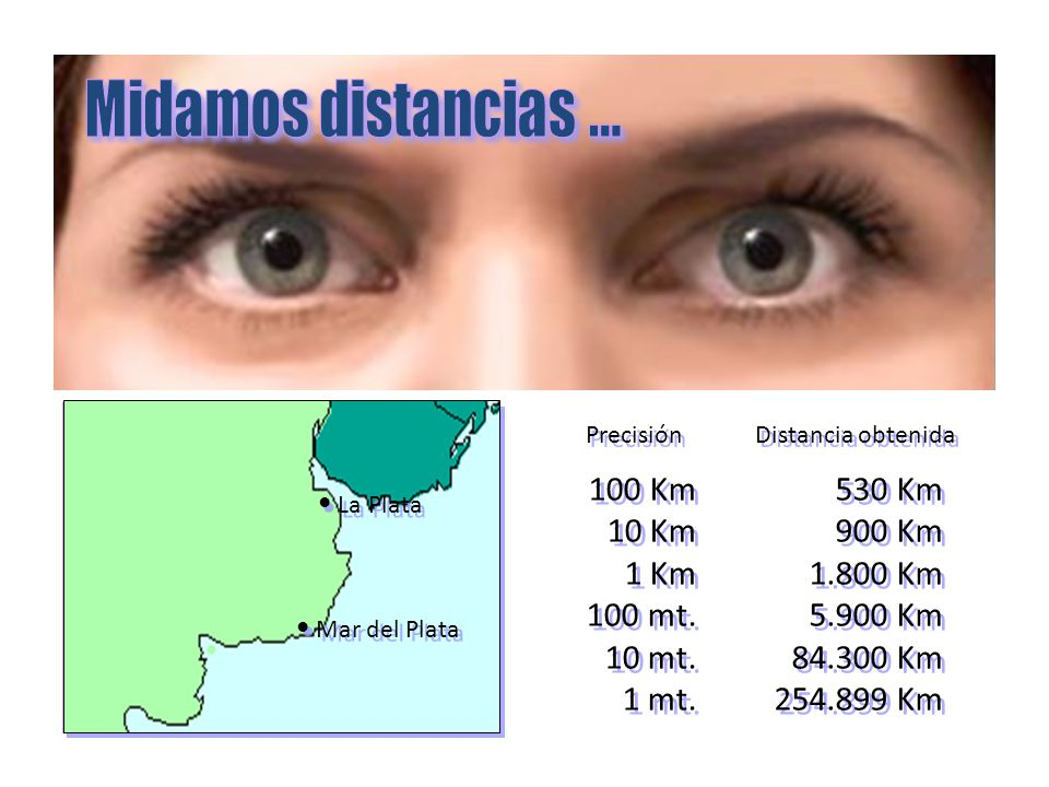 Midamos distancias ... 100 Km 10 Km 1 Km 100 mt. 10 mt. 1 mt. 530 Km