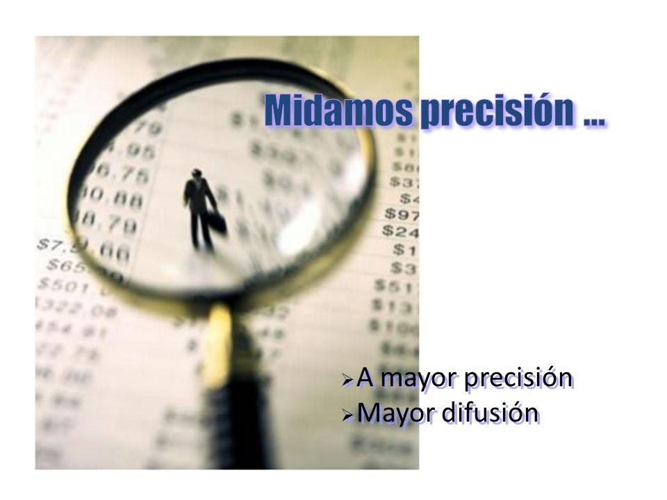 Midamos precisión ... A mayor precisión Mayor difusión