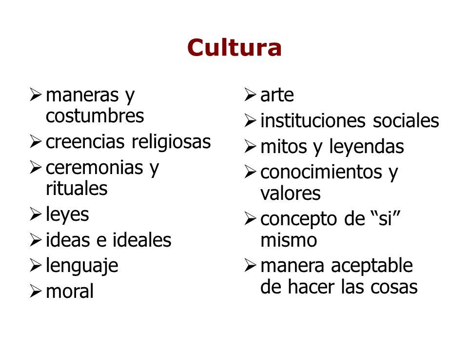Cultura maneras y costumbres creencias religiosas