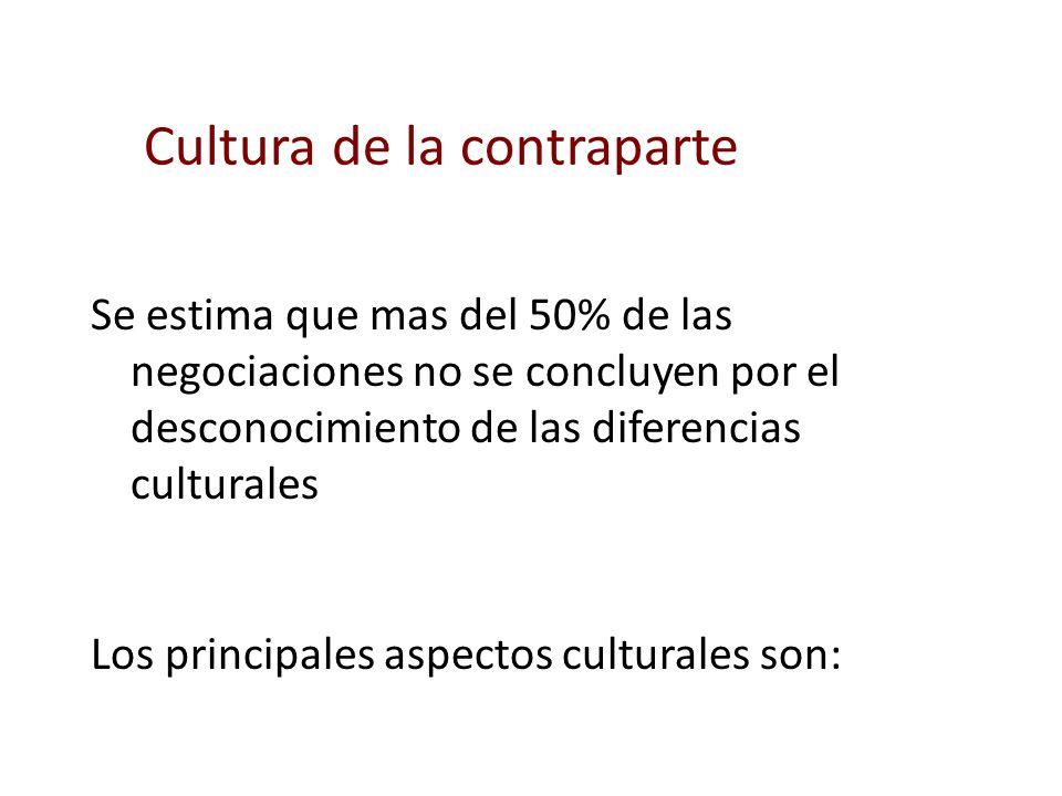 Cultura de la contraparte