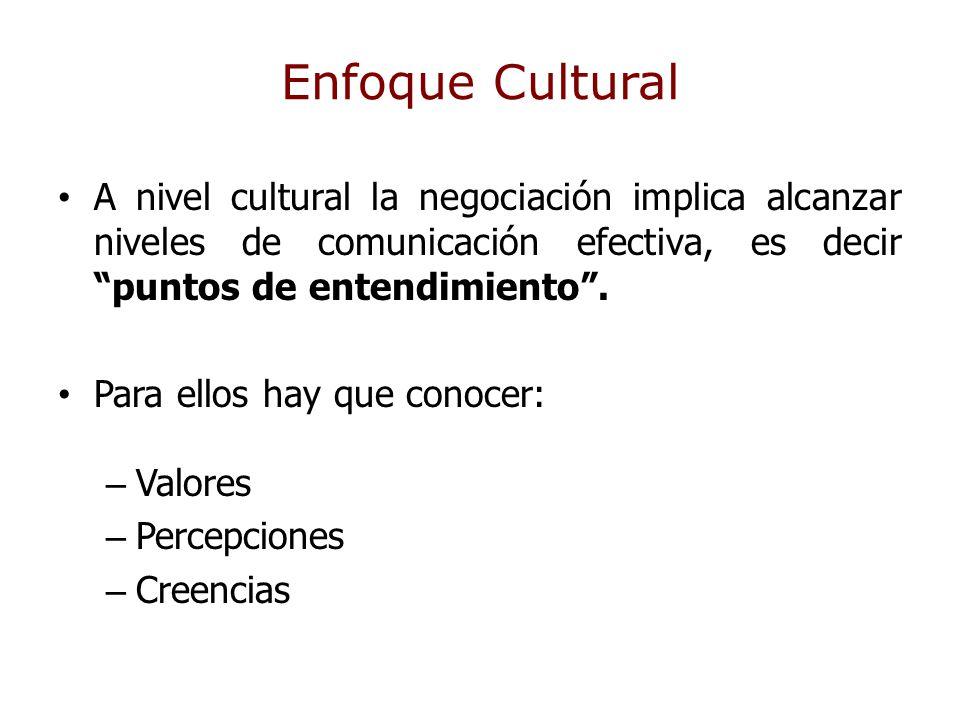 Enfoque Cultural A nivel cultural la negociación implica alcanzar niveles de comunicación efectiva, es decir puntos de entendimiento .