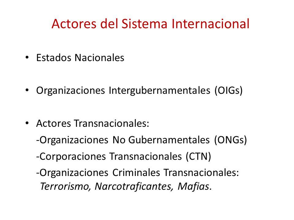 Actores del Sistema Internacional