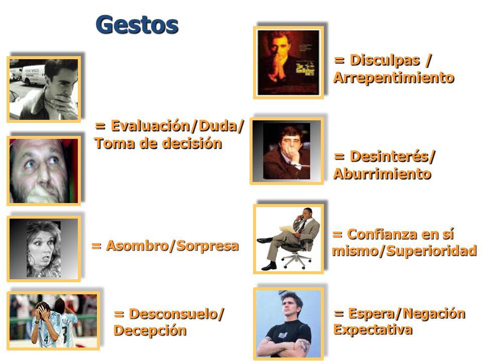 Gestos = Disculpas / Arrepentimiento