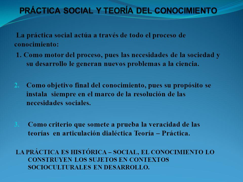 PRÁCTICA SOCIAL Y TEORÍA DEL CONOCIMIENTO