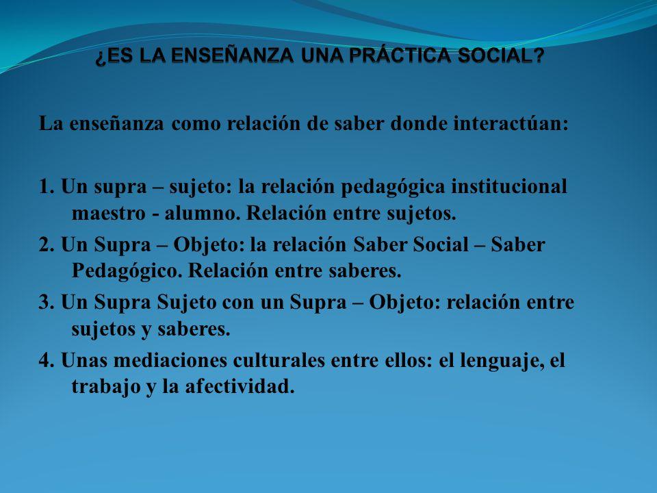 ¿ES LA ENSEÑANZA UNA PRÁCTICA SOCIAL