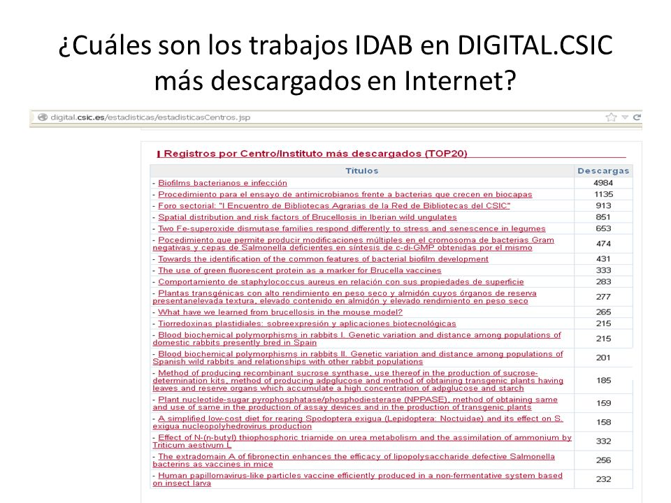 ¿Cuáles son los trabajos IDAB en DIGITAL