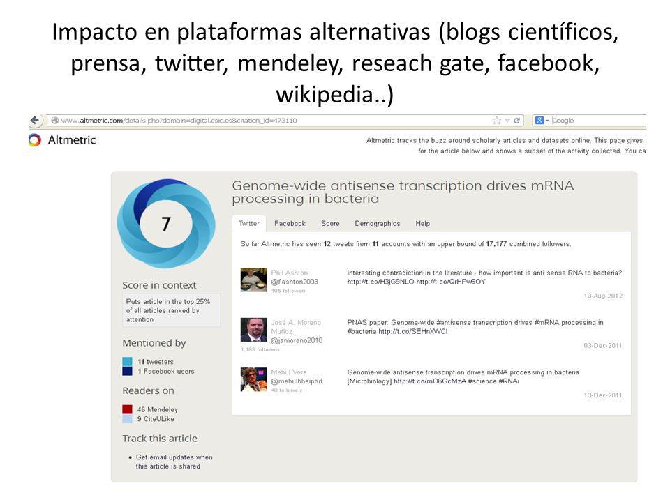 Impacto en plataformas alternativas (blogs científicos, prensa, twitter, mendeley, reseach gate, facebook, wikipedia..)