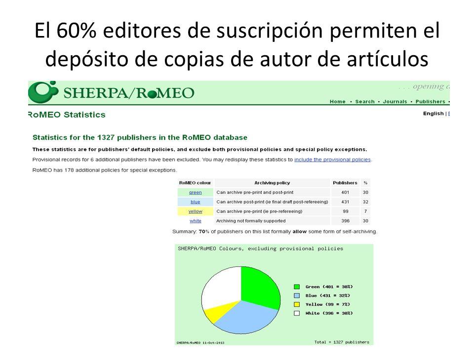 El 60% editores de suscripción permiten el depósito de copias de autor de artículos