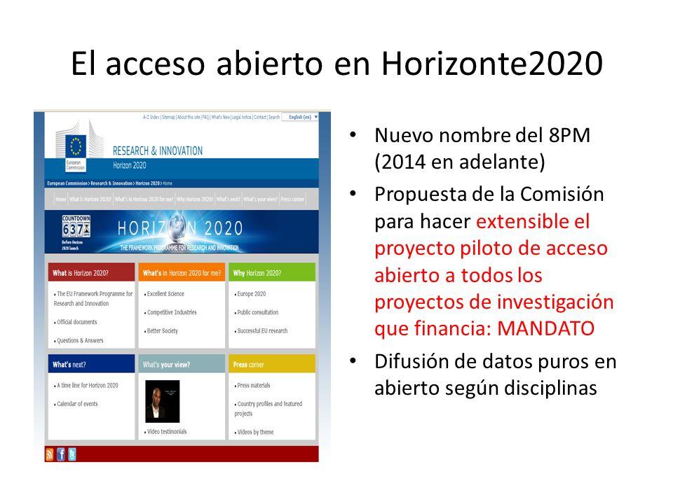 El acceso abierto en Horizonte2020