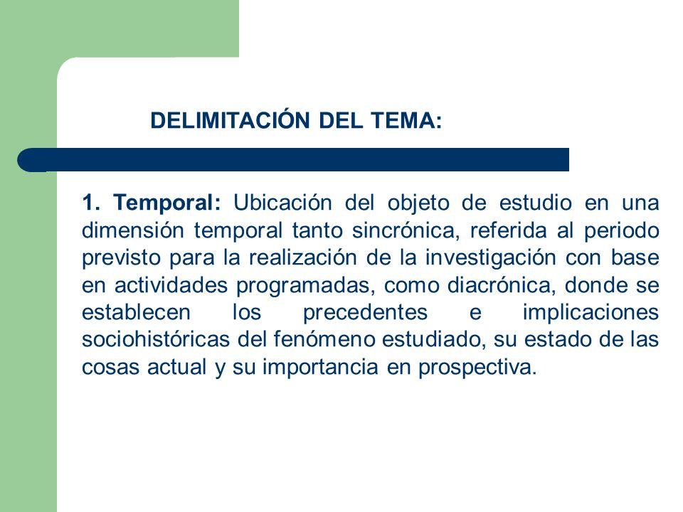DELIMITACIÓN DEL TEMA: