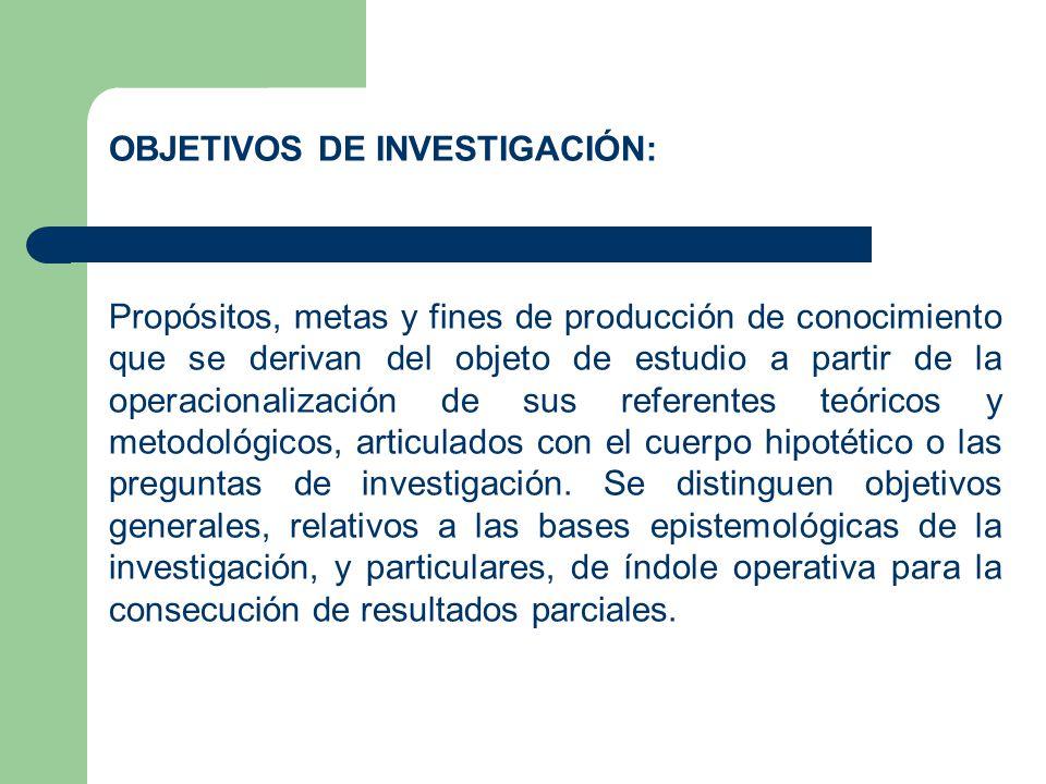 OBJETIVOS DE INVESTIGACIÓN: