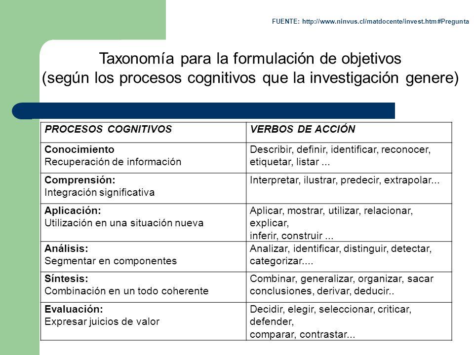 Taxonomía para la formulación de objetivos