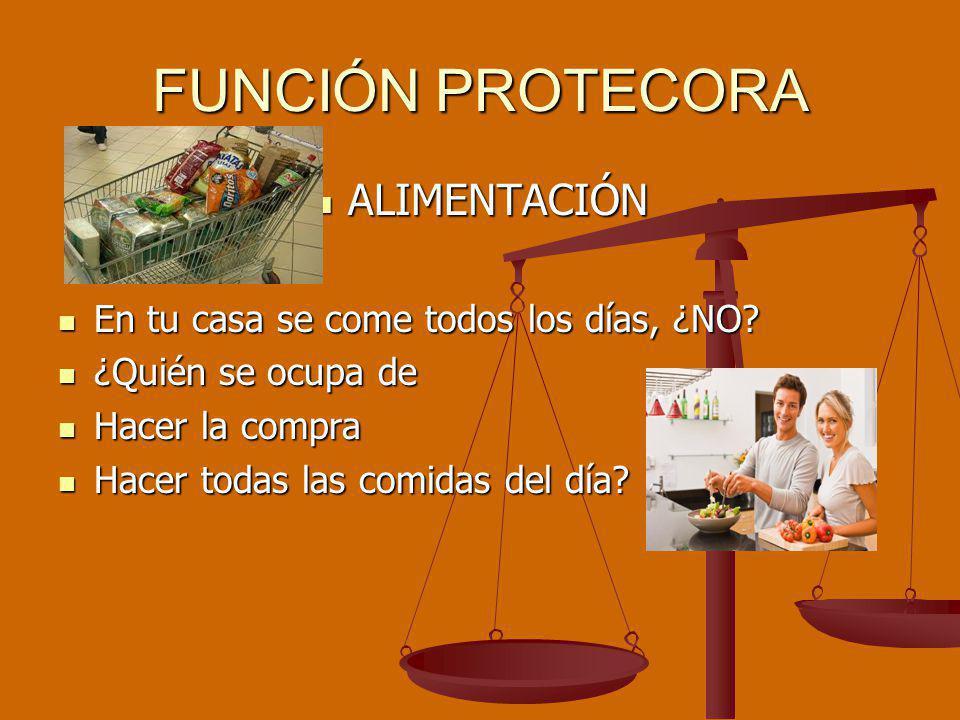 FUNCIÓN PROTECORA ALIMENTACIÓN En tu casa se come todos los días, ¿NO