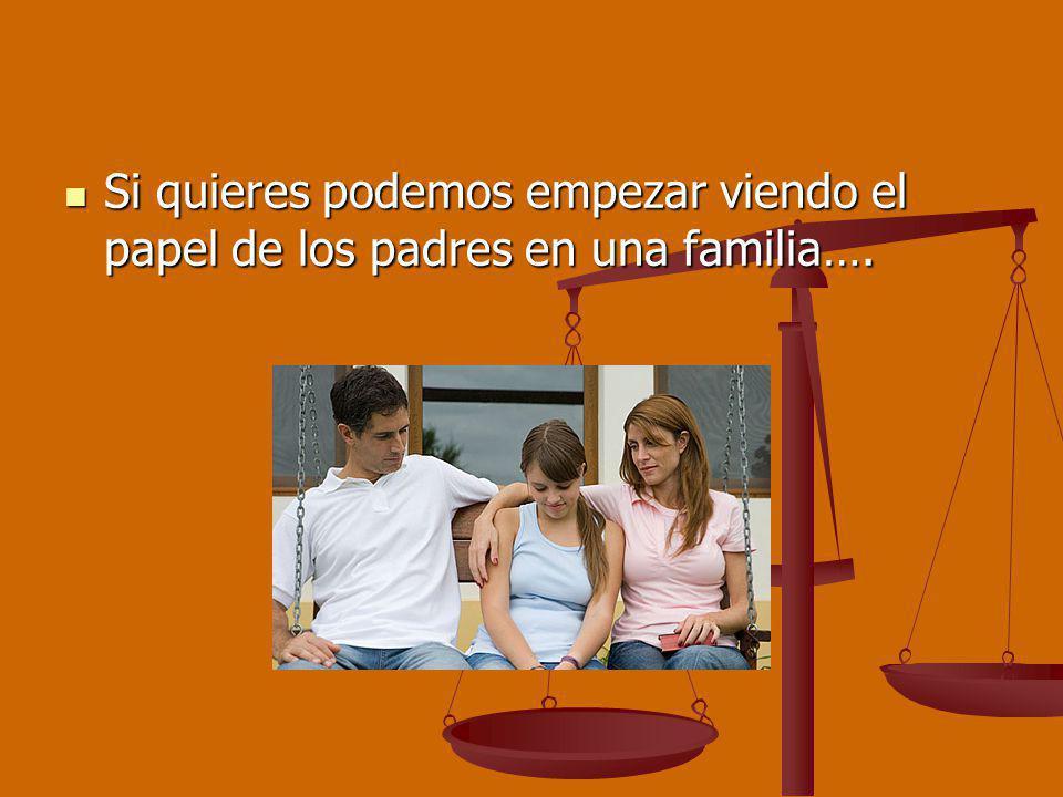Si quieres podemos empezar viendo el papel de los padres en una familia….