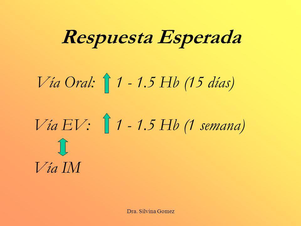 Respuesta Esperada Vía Oral: 1 - 1.5 Hb (15 días)