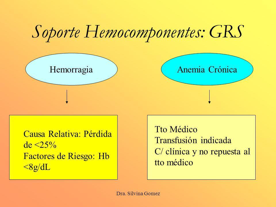 Soporte Hemocomponentes: GRS