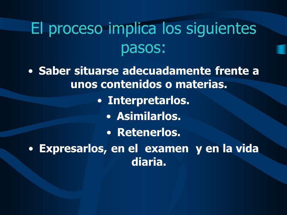 El proceso implica los siguientes pasos:
