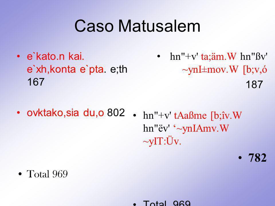 Caso Matusalem 782 e`kato.n kai. e`xh,konta e`pta. e;th 167