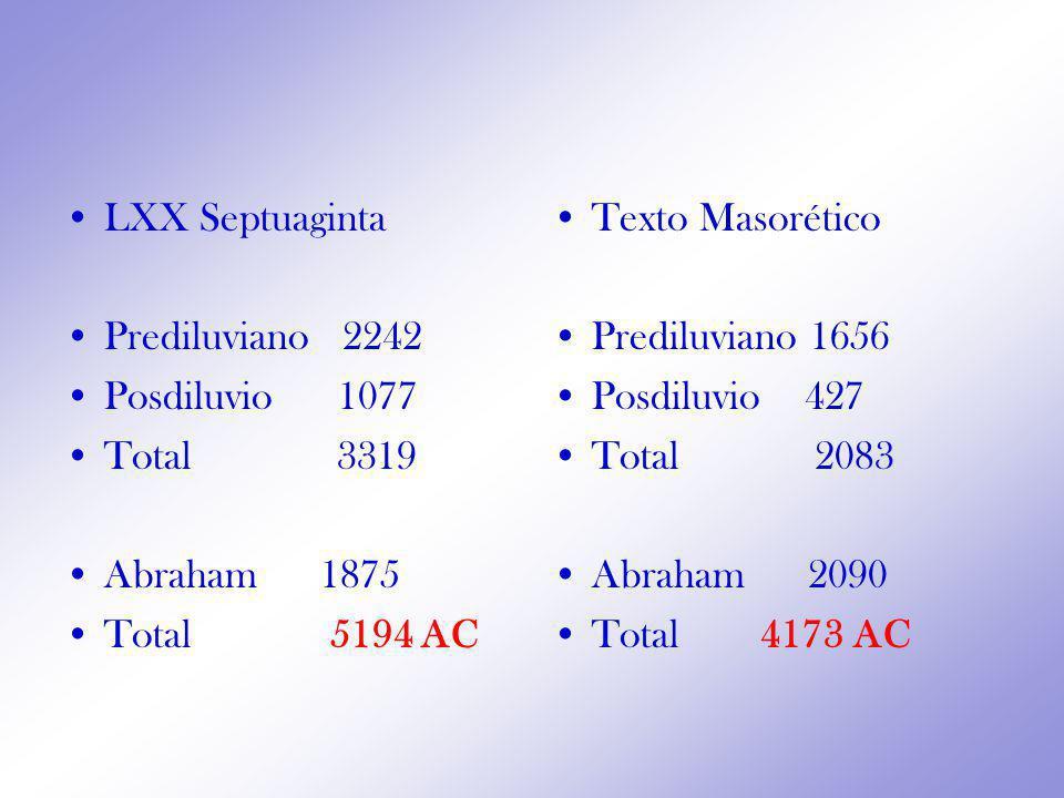 LXX Septuaginta Prediluviano 2242. Posdiluvio 1077. Total 3319. Abraham 1875.