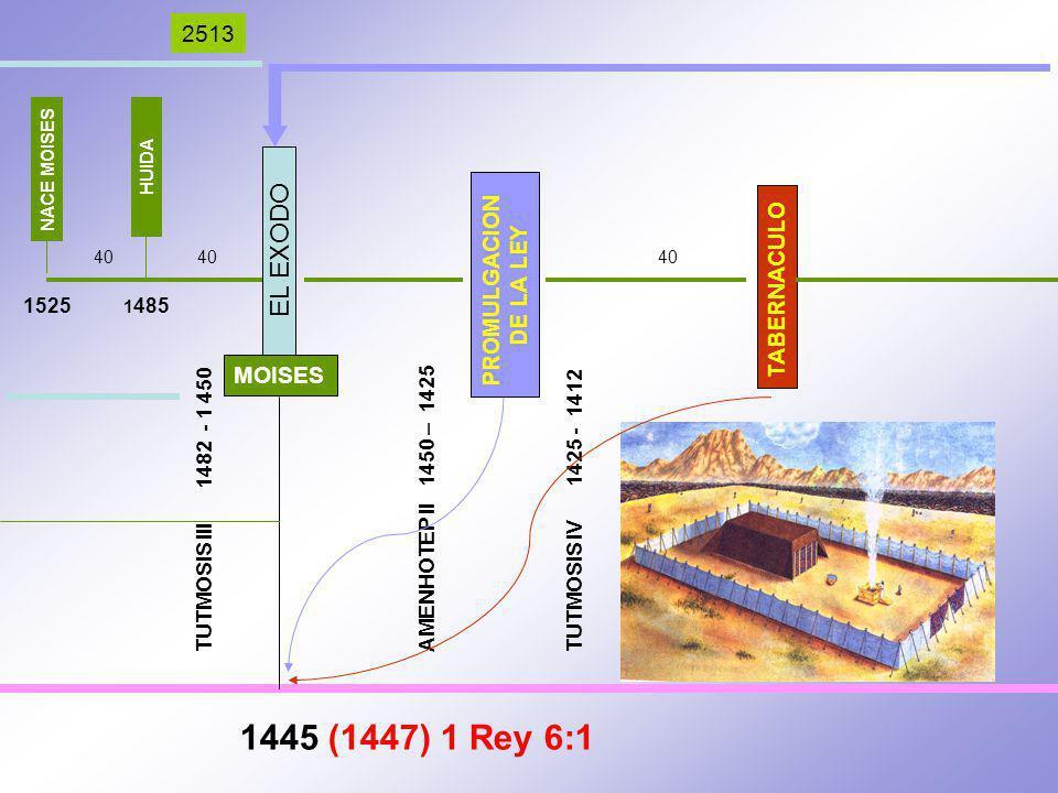 1445 (1447) 1 Rey 6:1 EL EXODO 2513 PROMULGACION TABERNACULO DE LA LEY