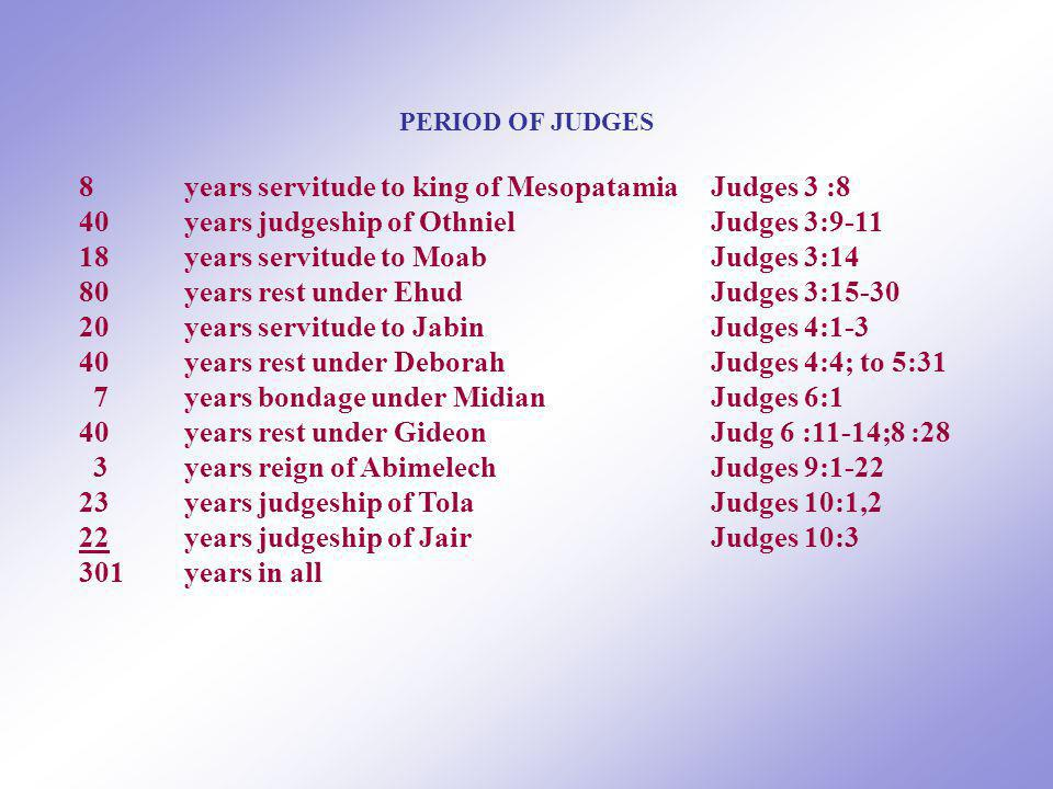 8 years servitude to king of Mesopatamia Judges 3 :8