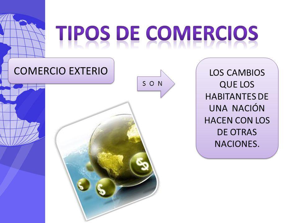 Tipos de comercios COMERCIO EXTERIO