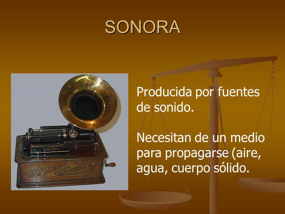 SONORA Producida por fuentes de sonido.