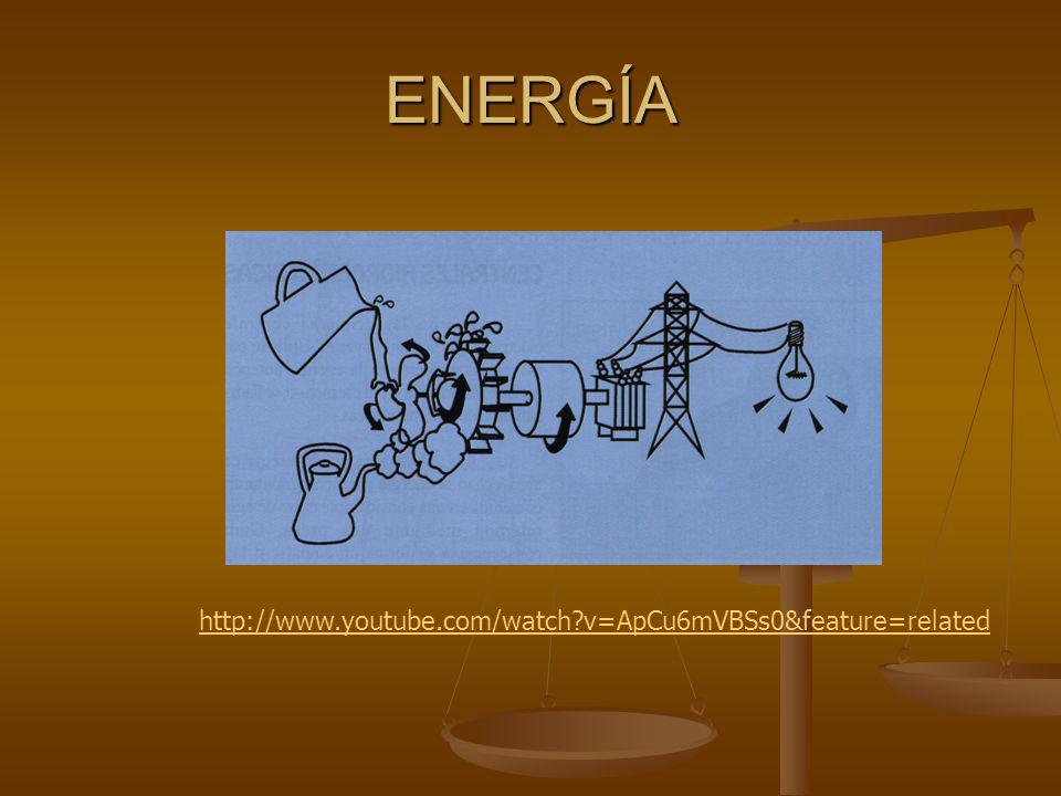 ENERGÍA http://www.youtube.com/watch v=ApCu6mVBSs0&feature=related
