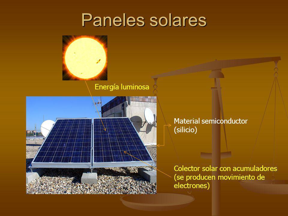 Paneles solares Energía luminosa Material semiconductor (silicio)