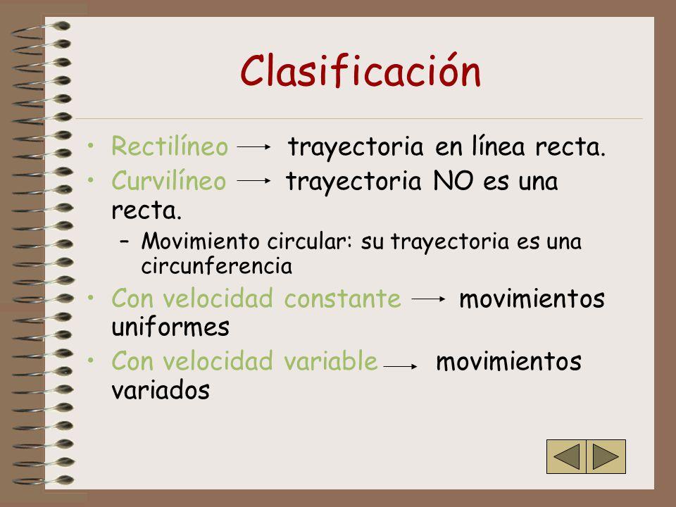 Clasificación Rectilíneo trayectoria en línea recta.