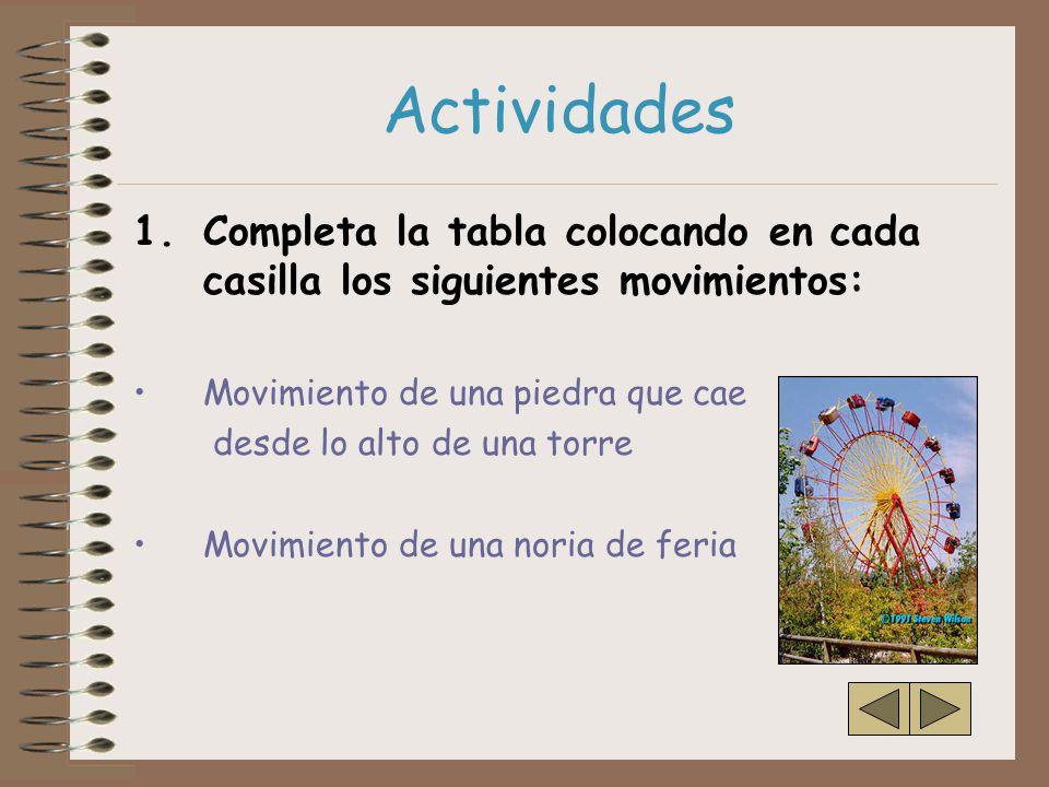 Actividades Completa la tabla colocando en cada casilla los siguientes movimientos: Movimiento de una piedra que cae.