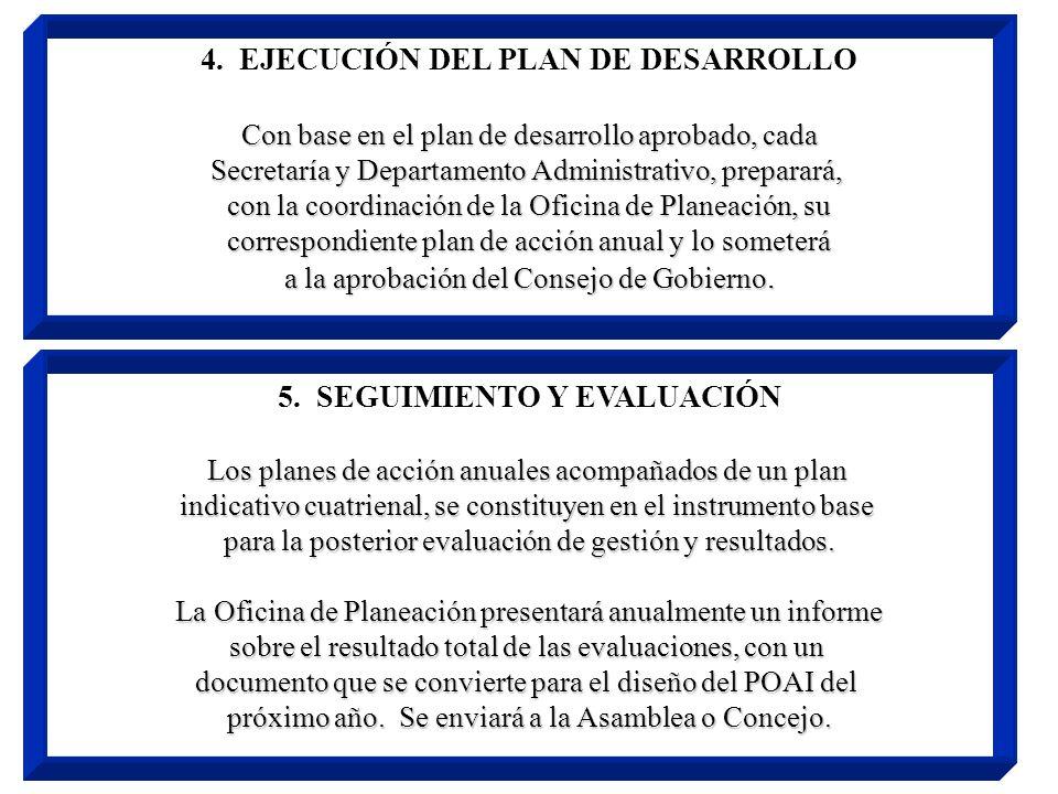4. EJECUCIÓN DEL PLAN DE DESARROLLO 5. SEGUIMIENTO Y EVALUACIÓN