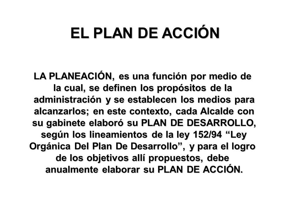 EL PLAN DE ACCIÓN LA PLANEACIÓN, es una función por medio de