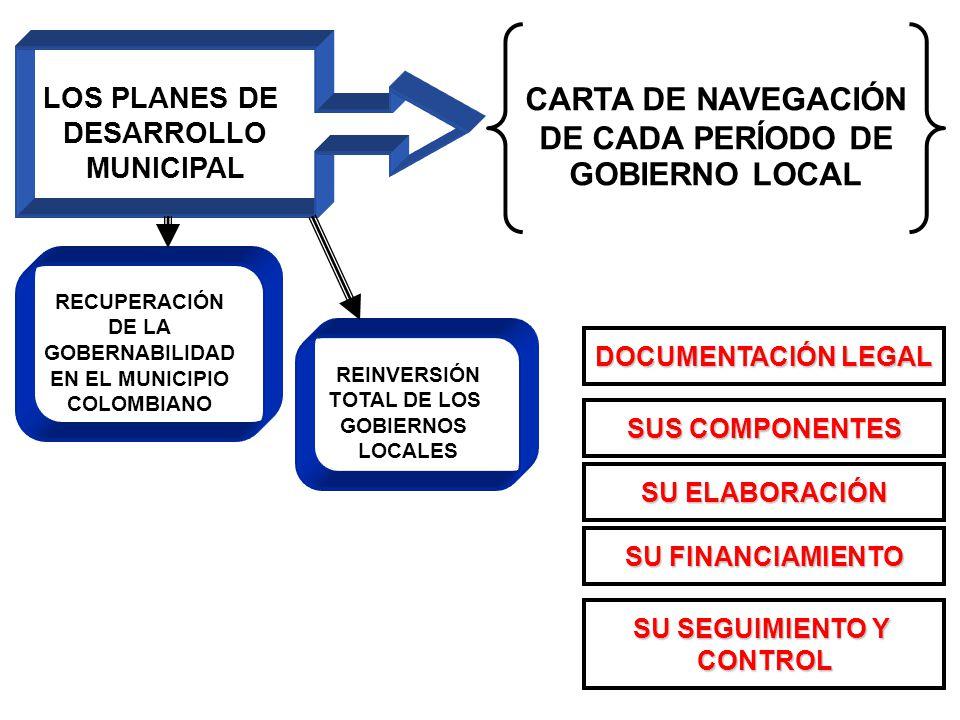 CARTA DE NAVEGACIÓN DE CADA PERÍODO DE GOBIERNO LOCAL