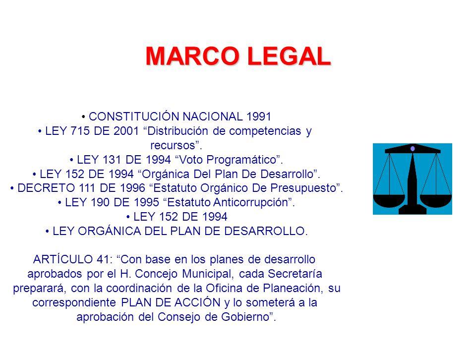 MARCO LEGAL CONSTITUCIÓN NACIONAL 1991