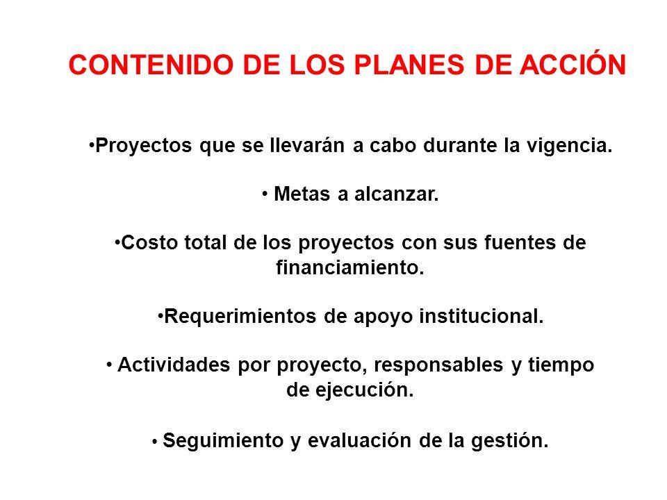 CONTENIDO DE LOS PLANES DE ACCIÓN