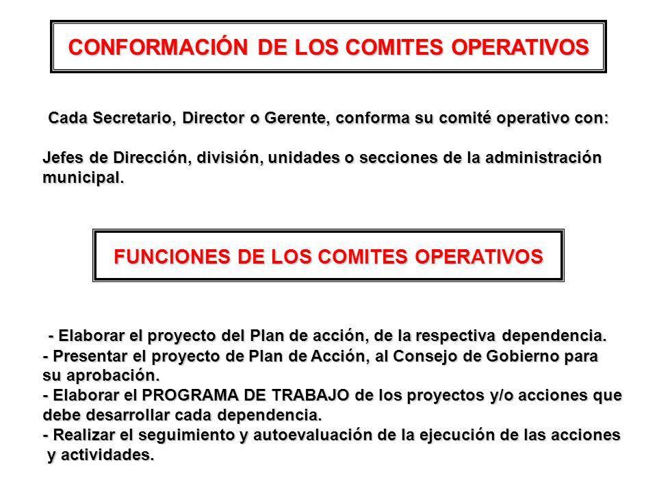 CONFORMACIÓN DE LOS COMITES OPERATIVOS