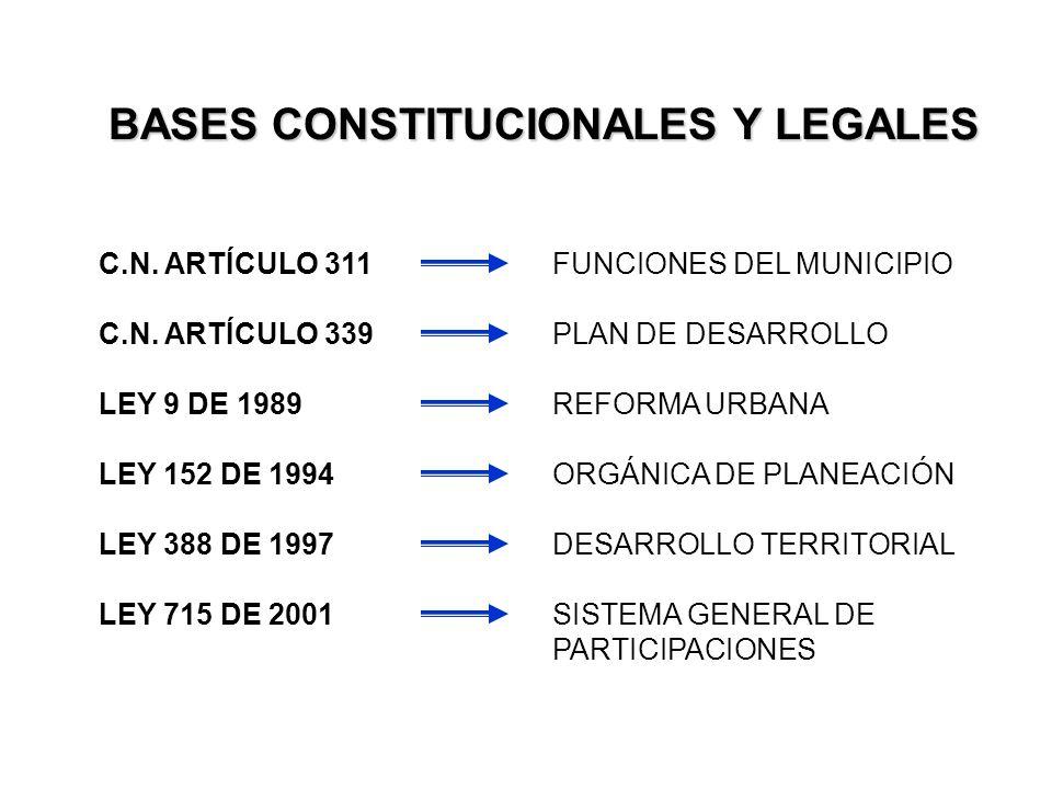 BASES CONSTITUCIONALES Y LEGALES