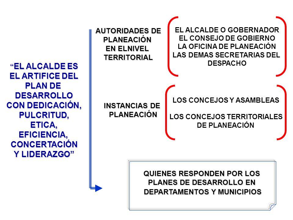 EL ARTIFICE DEL PLAN DE DESARROLLO CON DEDICACIÓN, PULCRITUD, ETICA,