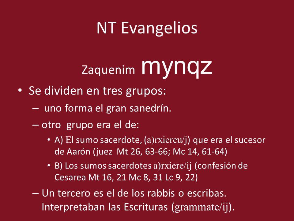 NT Evangelios Zaquenim mynqz Se dividen en tres grupos: