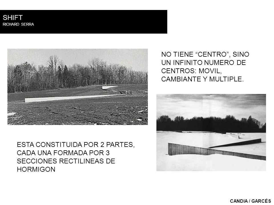 SHIFTRICHARD SERRA. NO TIENE CENTRO , SINO UN INFINITO NUMERO DE CENTROS: MOVIL, CAMBIANTE Y MULTIPLE.