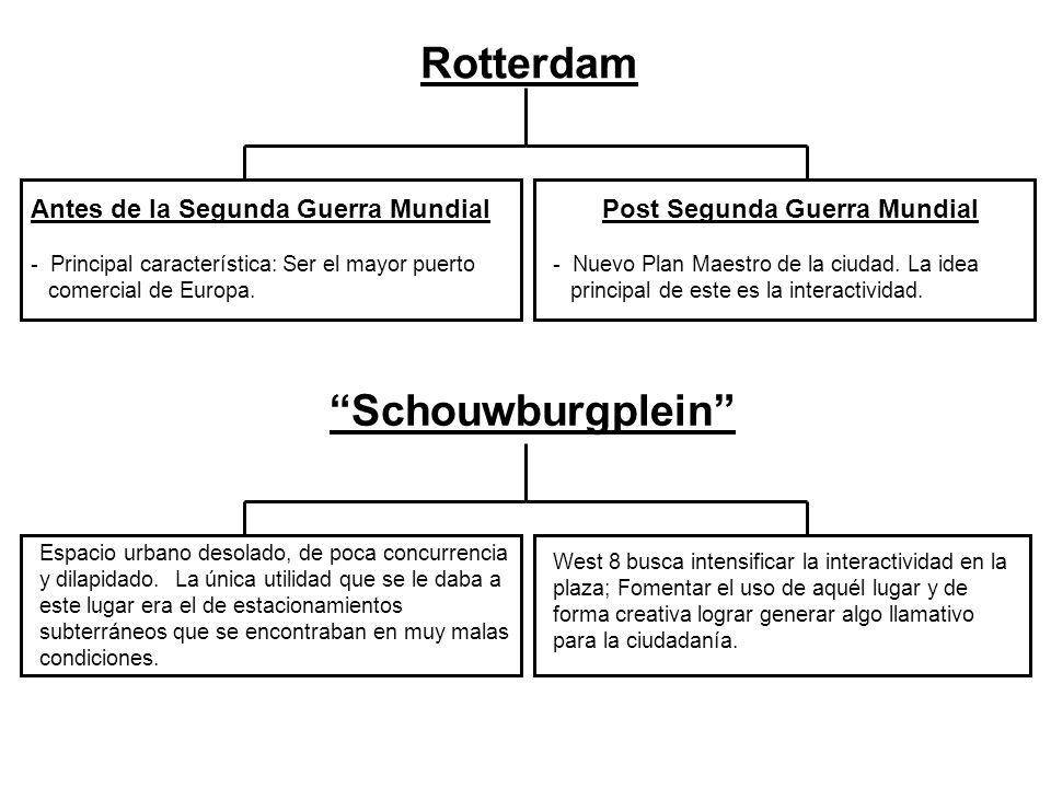 Rotterdam Schouwburgplein Antes de la Segunda Guerra Mundial